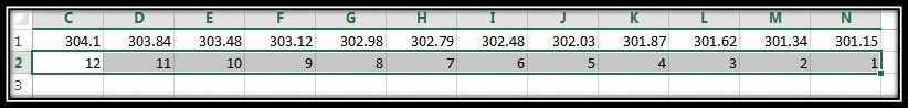 Flip rows in excel