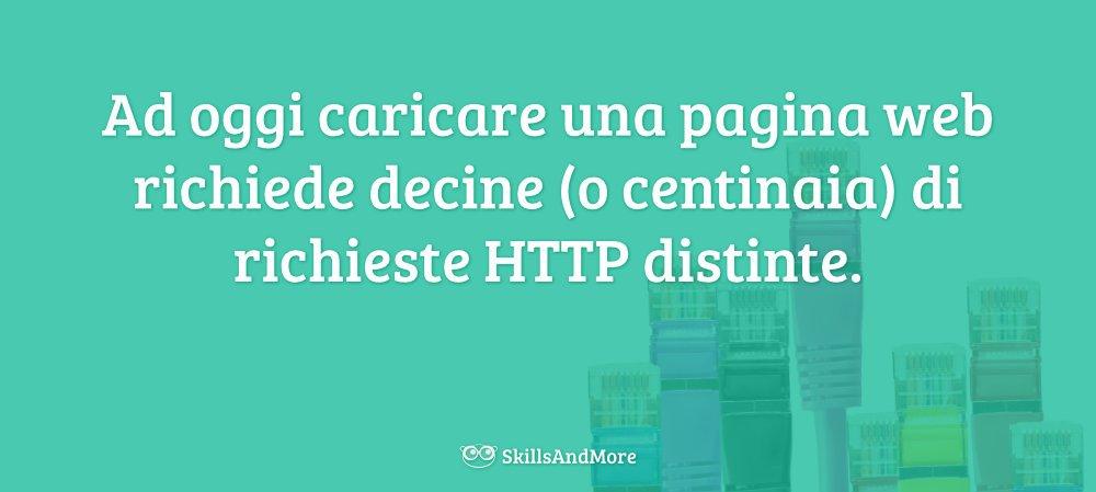 Caricare una pagina web oggi richiede centinaia di connessioni HTTP