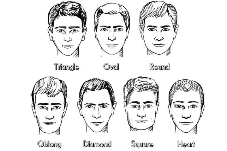 Different Head Structure or Face Shapes