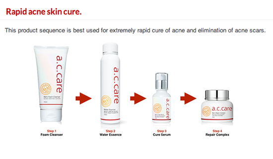 A.C. Care Product Map Rapid Skin Cure
