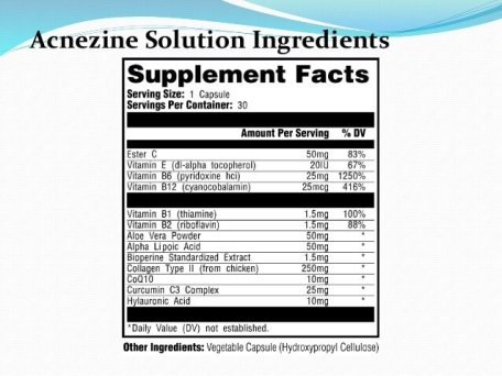 Acnezine Ingredients