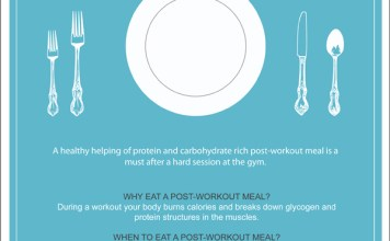 Post-workout meal: Why, when and what to eat after a workout
