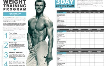 Weight training program: 3 Day Lifting Plan for beginners