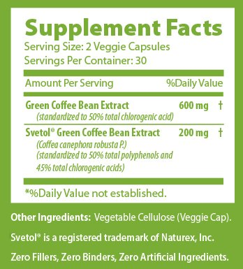 Image Result For How Much Green Coffee Bean Extract Should You Take Daily