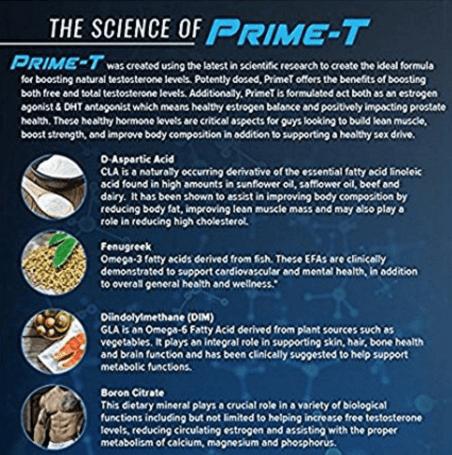Prime T Active Ingrediants