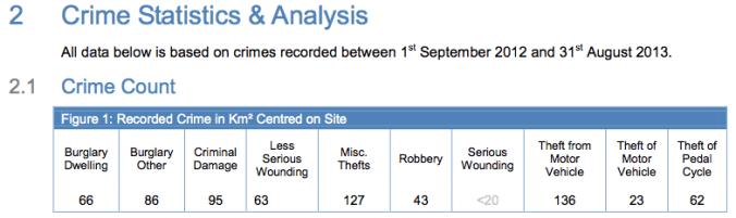 12 month crime figures