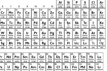 Periodic table pdf 4k pictures 4k pictures full hq wallpaper new fresh periodic table pdf with atomic mass best periodic table with electron configurations pdf black and white periodic table electron configuration urtaz Choice Image