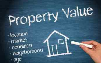 St Kitts Real Estate Appraisal, St Kitts Property Value, St Kitts Real Estate Appraiser