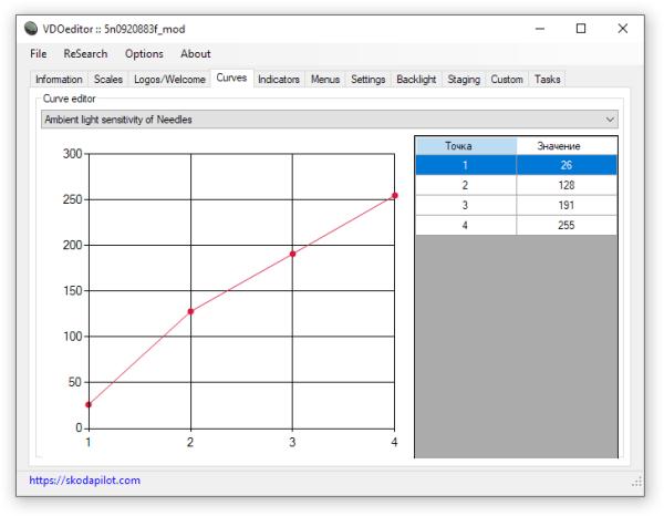 VDOeditor2 Curve Editor (ambient light sensivity of needles)