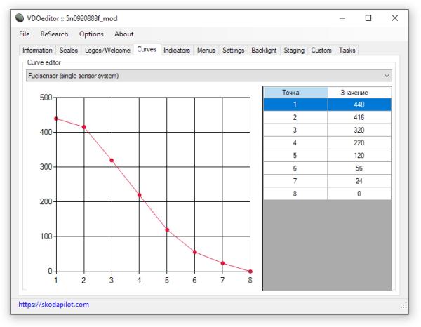 VDOeditor2 Curve Editor (fuel sensor)