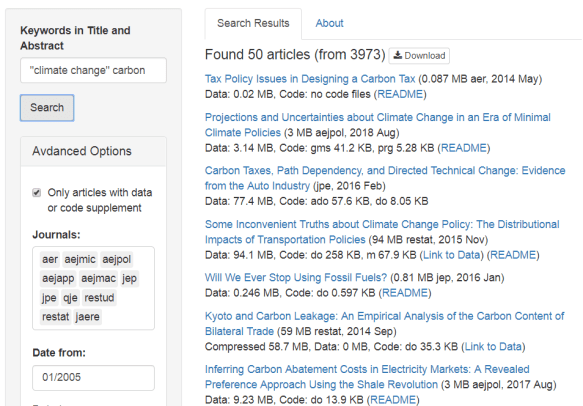Finding Economic Articles With Data | R-bloggers