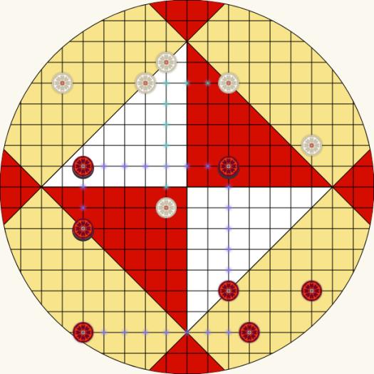 Guest Player Winning Scenario
