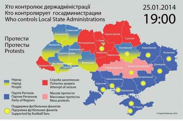 Положение в Украине