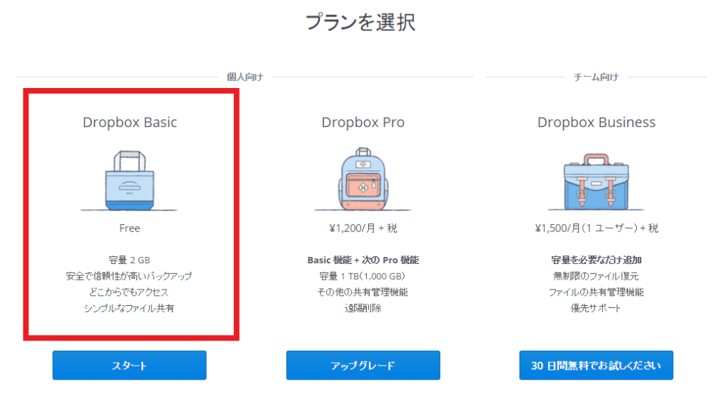 DropBoxプラン