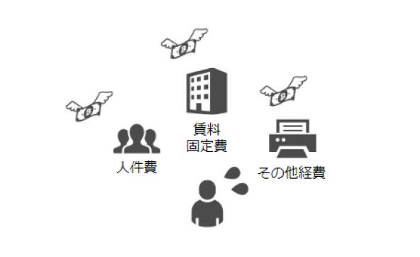 リアルビジネス(実業)の例