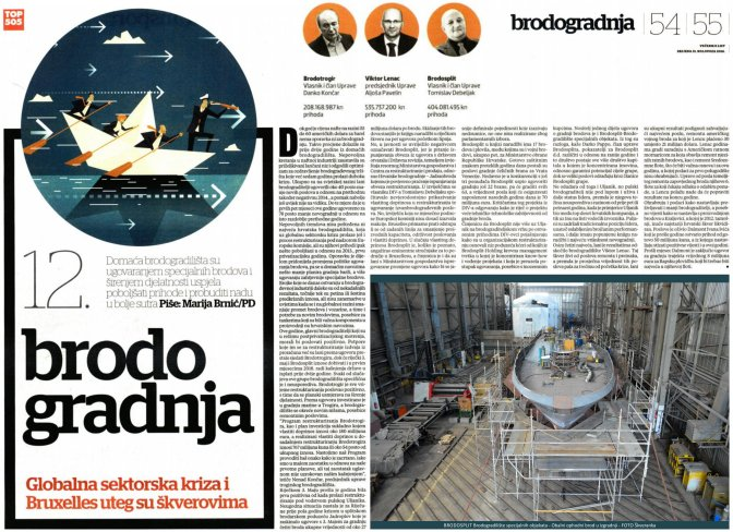 Hrvatska brodogradnja - Večernji list, 31.8.2016.