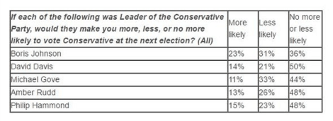 survation mail