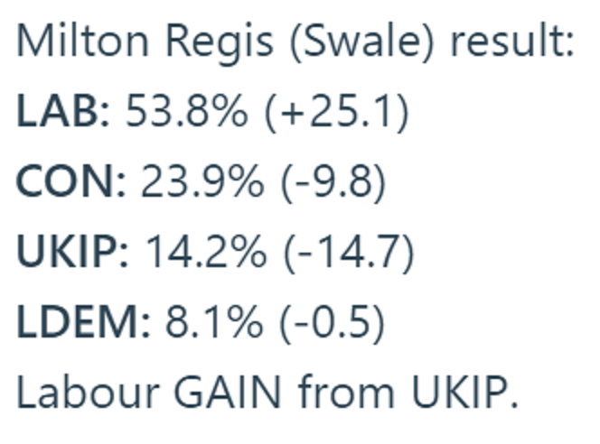 milton result.png