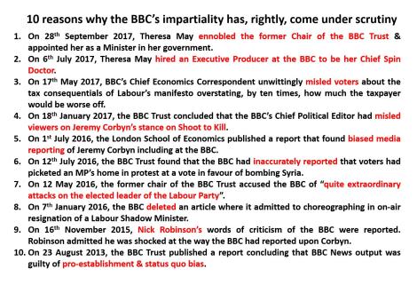bbc bias.png