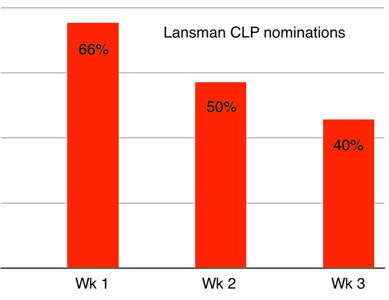 lansman noms.png