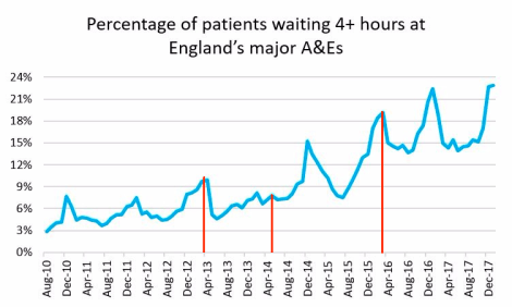 nhs non-winter crisis.png