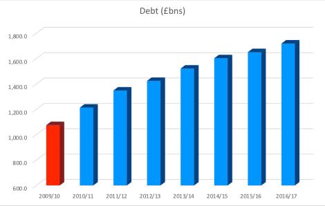 nat debt 10-17.png
