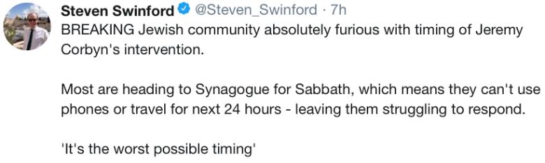 swinford timing