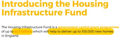 hif funding cropped