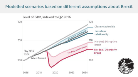 boe brexit growth.png