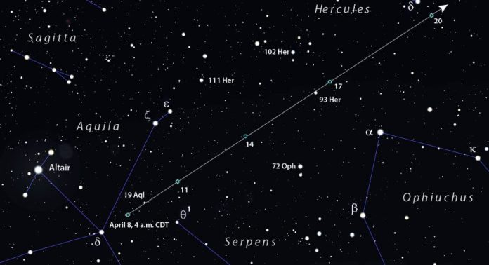 Comet ATLAS finder chart April 8 to 20