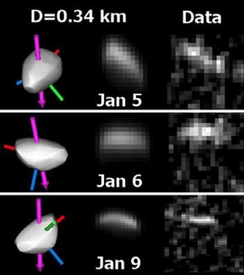 Apophis as seen by Goldstone radar in Jan 2013