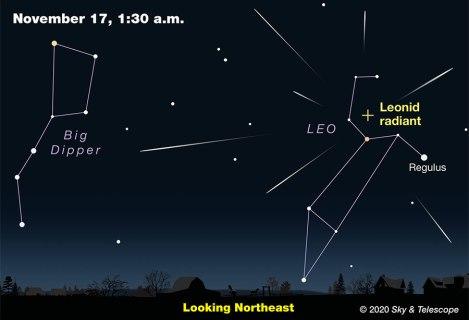 Leonid meteor shower radiant