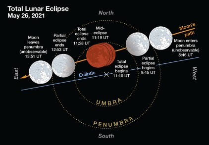 Total lunar eclipse path on May 26, 2021