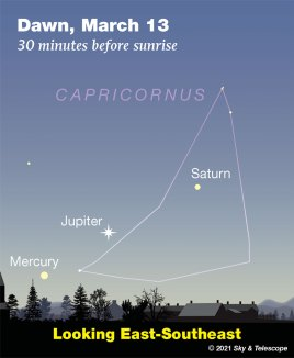 This Week's Sky at a Glance, March 12 – 20 - Sky & Telescope - Sky &  Telescope
