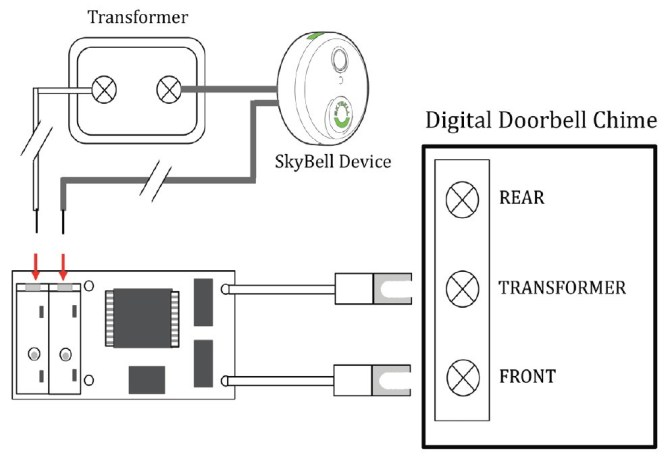 power – skybell