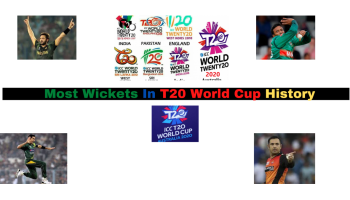 Most Wickets In T20 World Cup