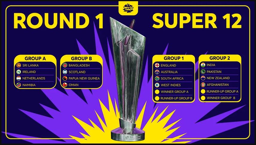 t20 world cup 2021 schedule and group