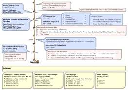 Resume 14 feb2014_Page_4
