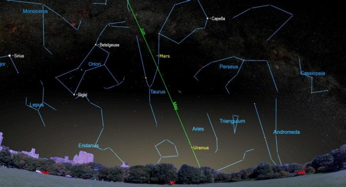 Diagram of the zodiacal light on March 30, 2021. | SkyNews Magazine