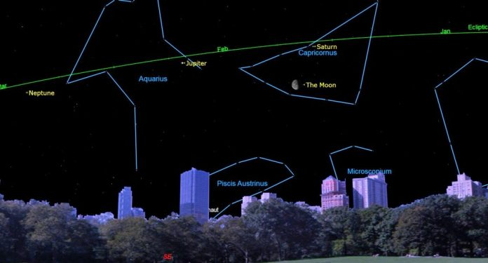 A diagram of the gibbous Moon near Saturn and Jupiter, pre-dawn, on May 31, 2021.   Astronomy news & night sky events   SkyNews