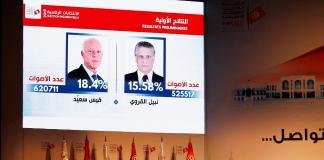 Tunisia's Saied, Karoui to contest presidential runoff vote: official