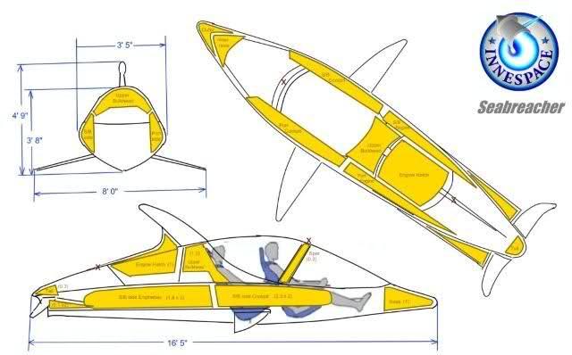 Schets tekening Seabreacher