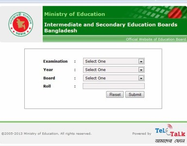 ssc results 2015