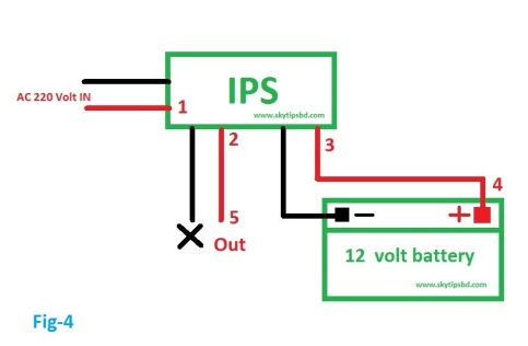 IPS with battery connection