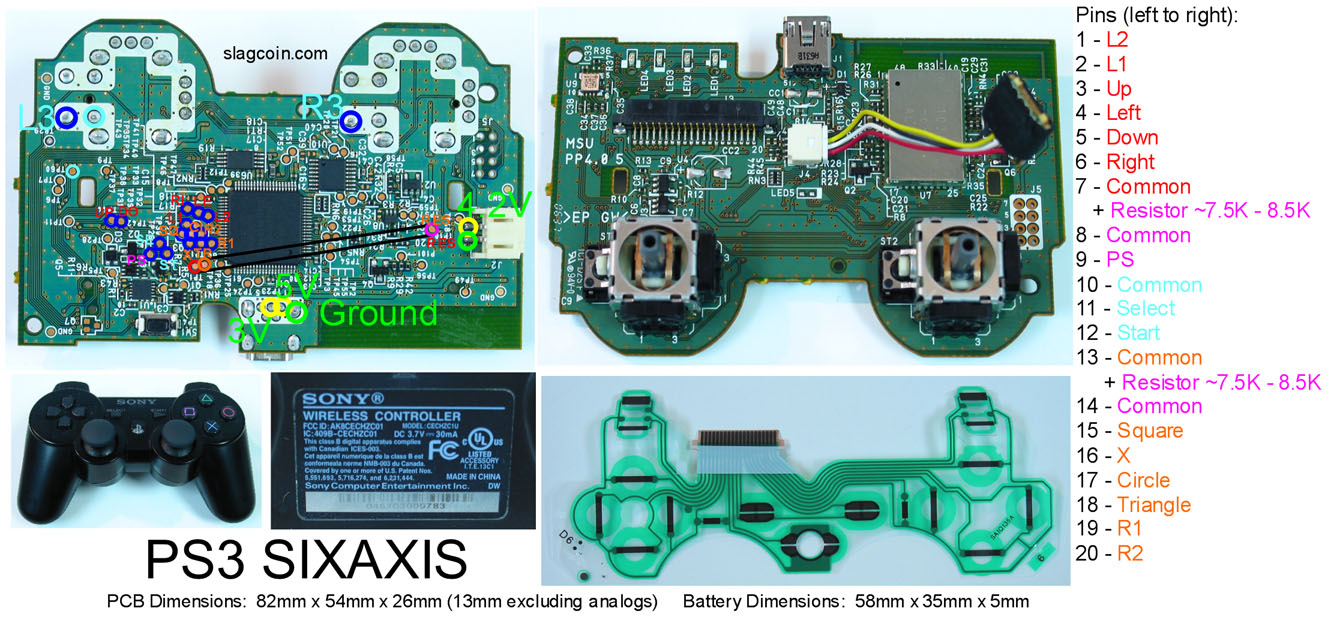 Ps3 Wiring Diagram - Block And Schematic Diagrams •