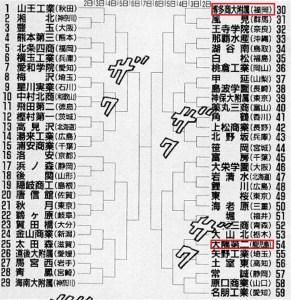 スラムダンクトーナメント表01