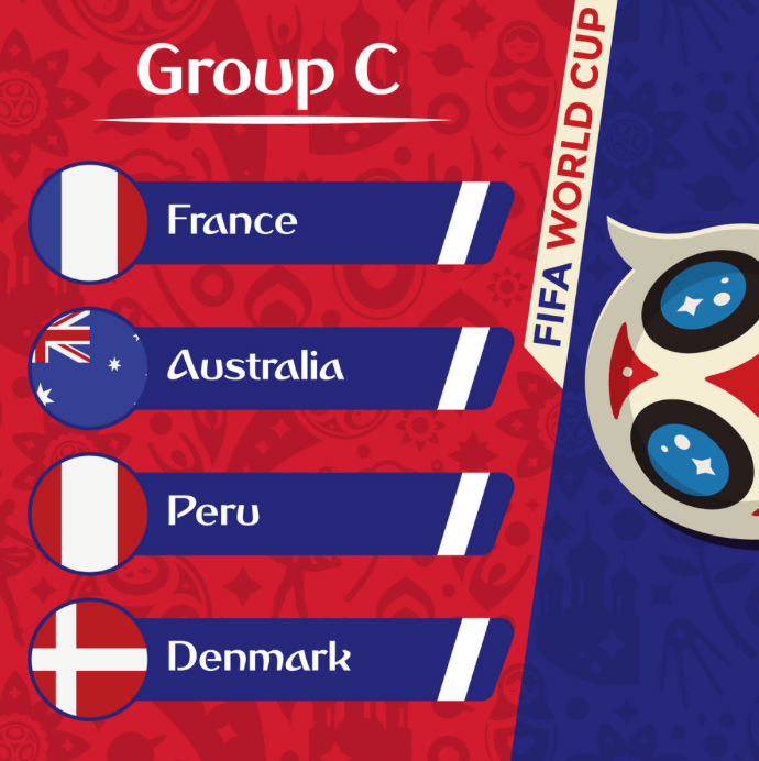 World Cup Group Previews and Picks 2