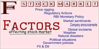 faktor yang mempengaruhi harga saham