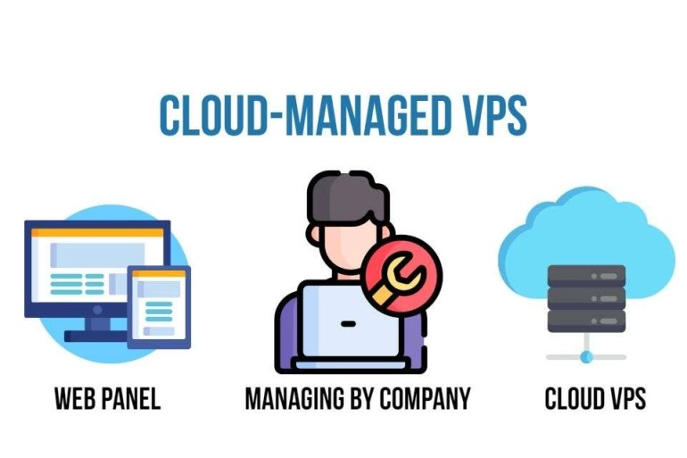 Cloud-Managed Cheap Storage VPS