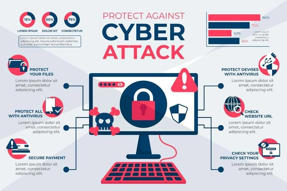 Cybrary Free Online Security Courses with Certificates 2020